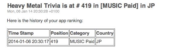 heavy metal trivia app Japan music chart #419